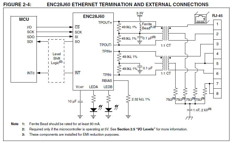 hardware - SPI communication with the MCP3008 in C